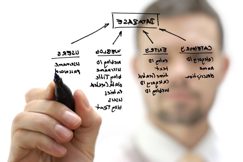 客户应该知道的软件开发八个原则